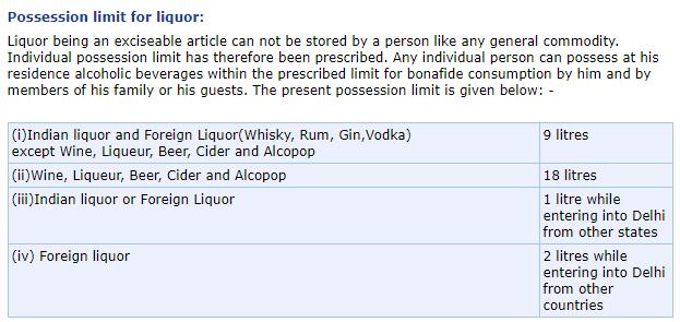 Delhi excise personal alcohol possession limits